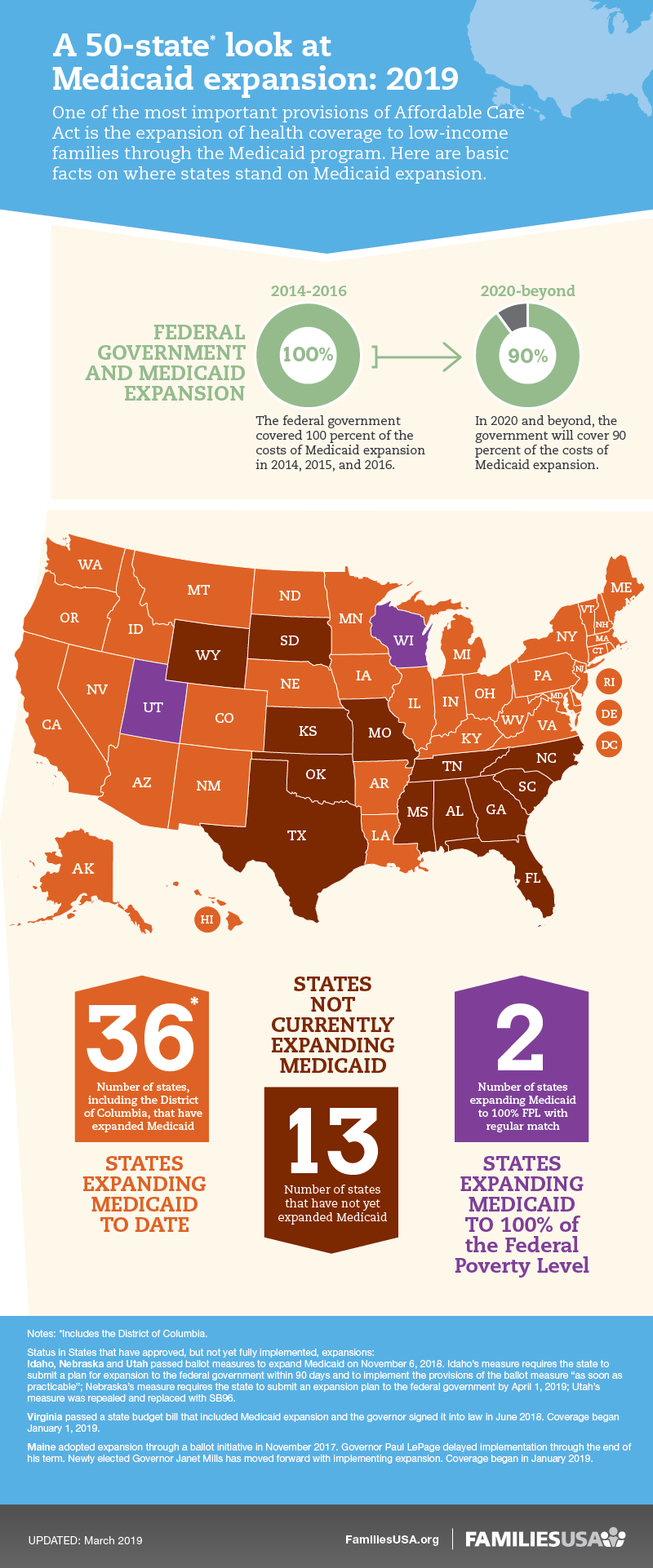 https://familiesusa.org/wp-content/uploads/2018/11/MCD_Medicaid-Expansion-50state-Map_Infographic_030819_infographic.png
