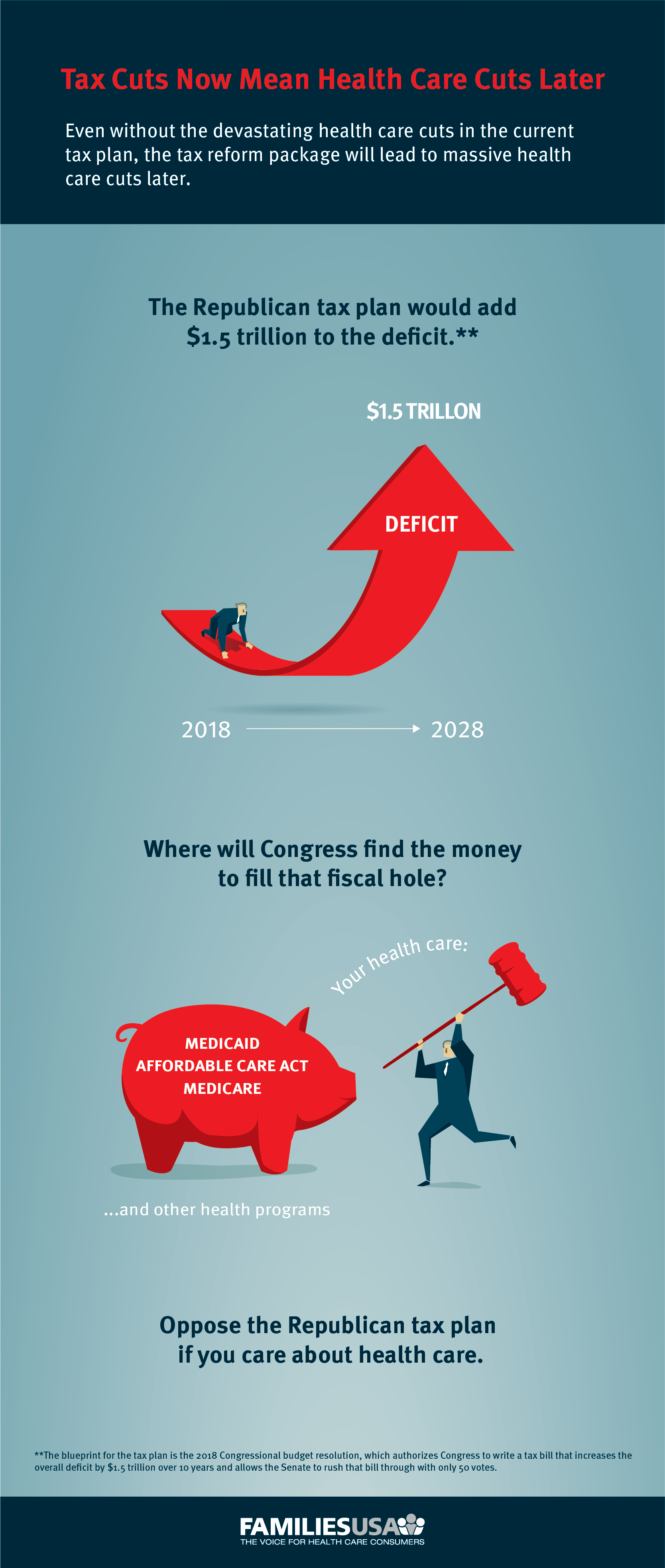https://familiesusa.org/wp-content/uploads/2019/09/TaxReform_Infographic-01.png