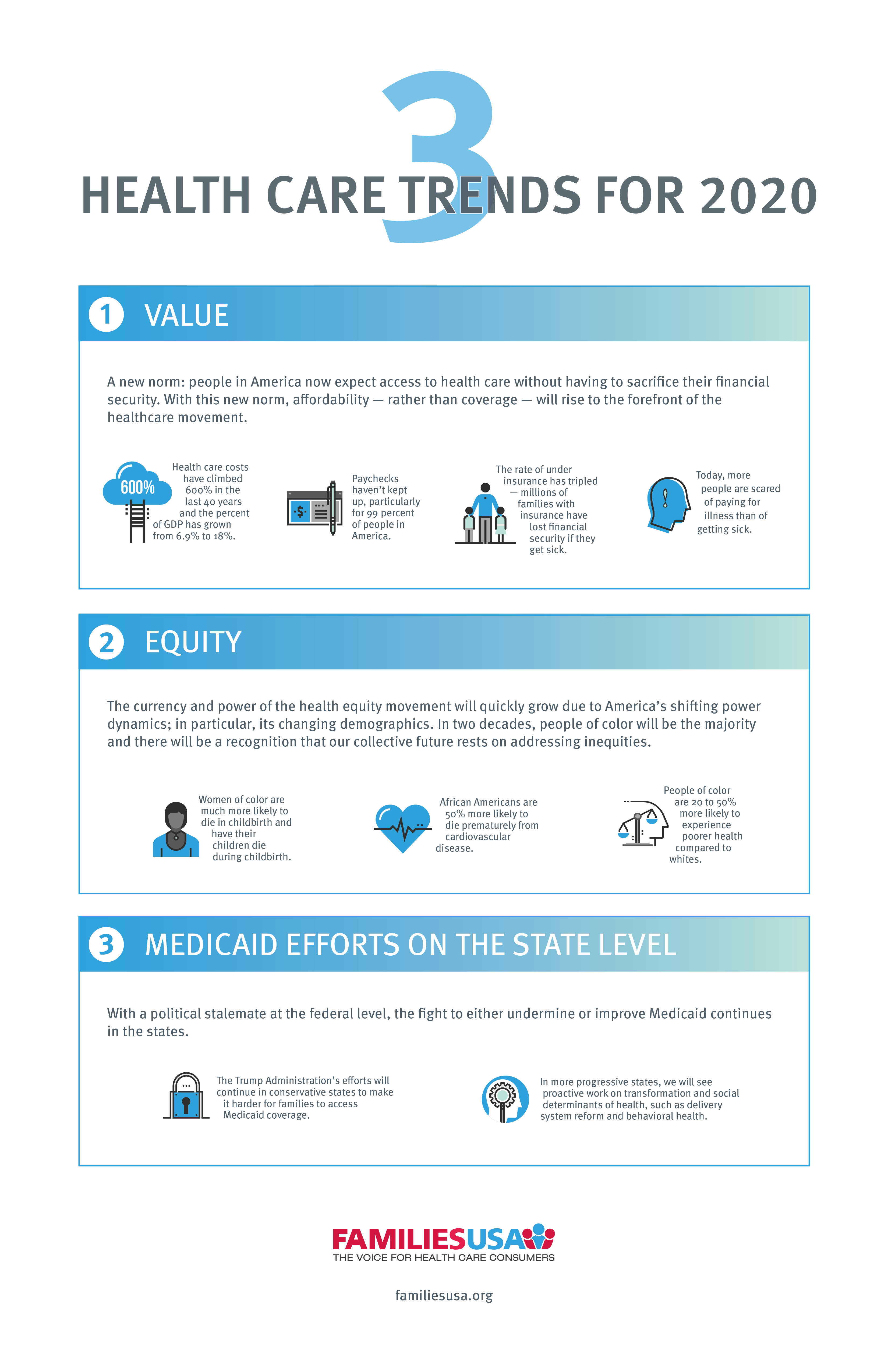 https://familiesusa.org/wp-content/uploads/2020/02/3-Health-Care-Trends-2020-Infographic.png
